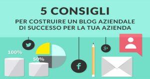Realizzare un blog aziendale di successo